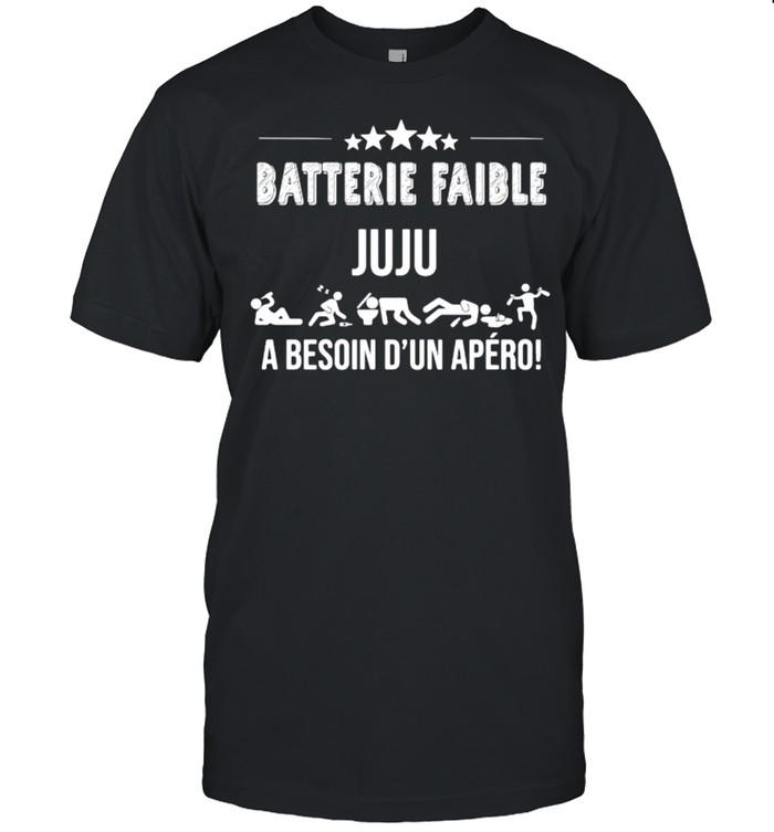 Batterie Faible Juju A Beson  Classic Men's T-shirt